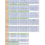 3X3SBT-ISCAR2021_domingo18-HORARIO