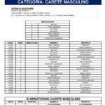 3X3SBT-ISCAR2021_sabado17-CadeteMASC