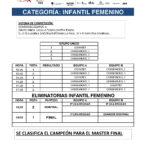 3X3SBT-ISCAR2021_sabado17-InfantilFEM