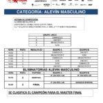 3X3SBT-ISCAR2021_sabado17-alevinMASC