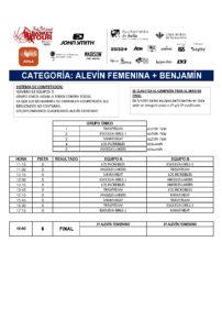 CUADROSCOMPETICIÓN_3X3SBTAVILA_4JULIO_AlevinF+benjamin