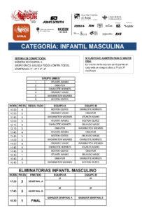 CUADROSCOMPETICIÓN_3X3SBTAVILA_4JULIO_InfantilM