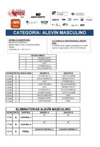 CUADROSCOMPETICIÓN_3X3SBTAVILA_4JULIO_alevinM